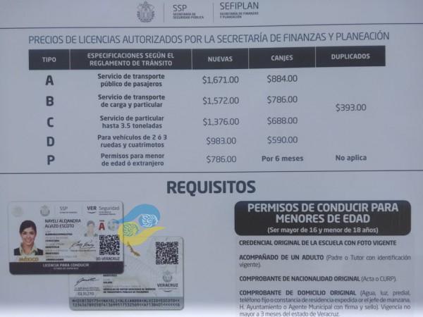 Reanuda Entrega De Licencias Empresa Ibero Azteca 2000
