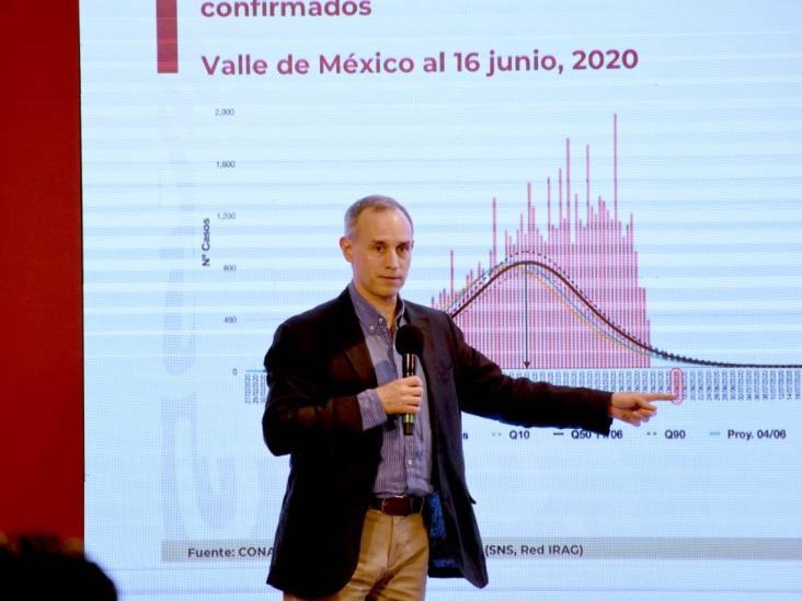 Epidemia en Veracruz rebasó las expectativas: López-Gatell