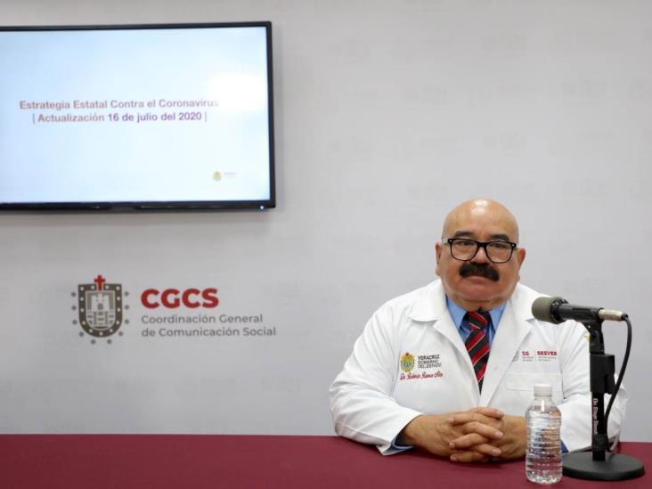 Veracruz acumula 15 mil 380 casos positivos de COVID y 2 mil 137 defunciones