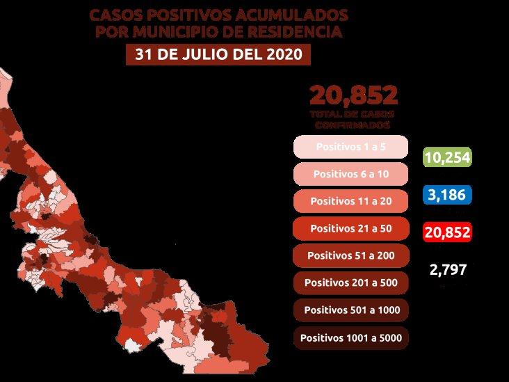 En máximo riesgo por COVID-19, 122 municipios de Veracruz; van 20 mil 852 contagios