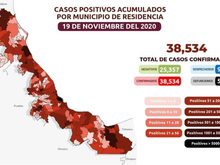 Veracruz acumula 38 mil 534 casos positivos de COVID y 5 mil 238 defunciones
