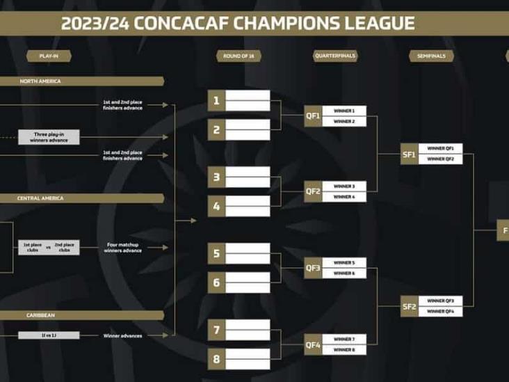 Concacaf ampliará formato de Concachampions para 2023