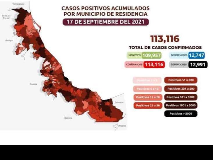 COVID-19: 113 mil 116 casos en Veracruz; 12 mil 991 defunciones